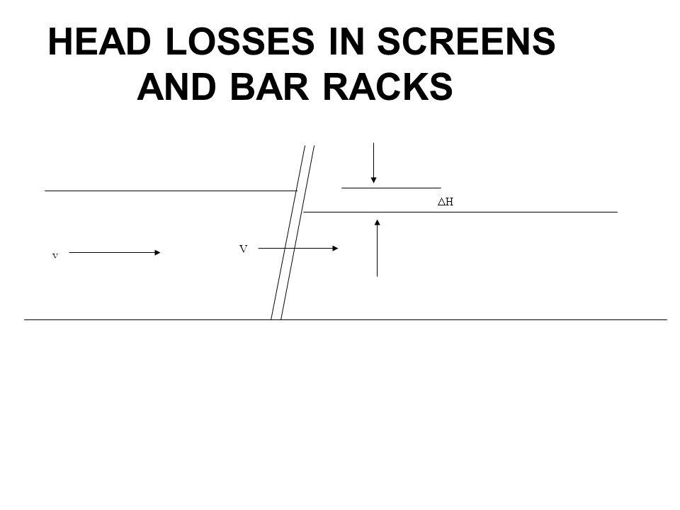 HEAD LOSSES IN SCREENS AND BAR RACKS