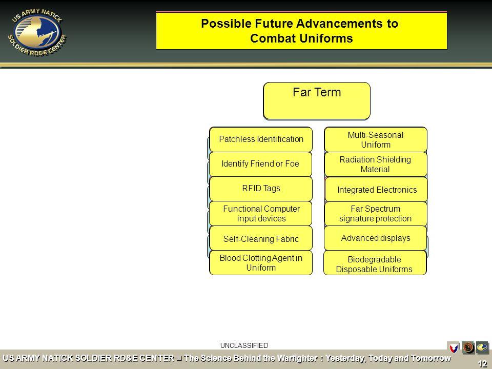 Possible Future Advancements to Combat Uniforms