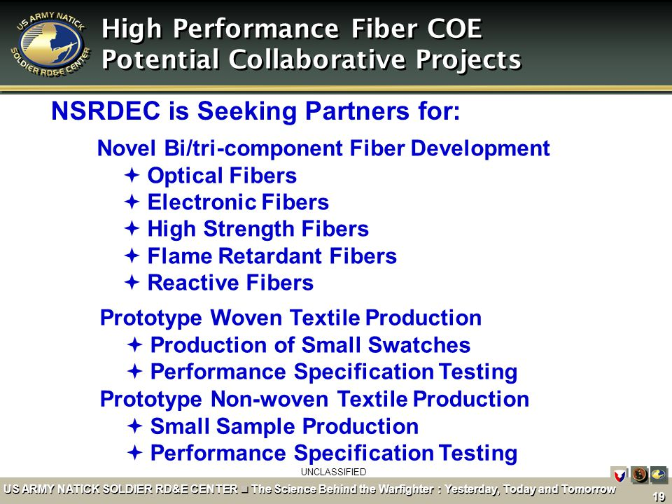 High Performance Fiber COE Potential Collaborative Projects