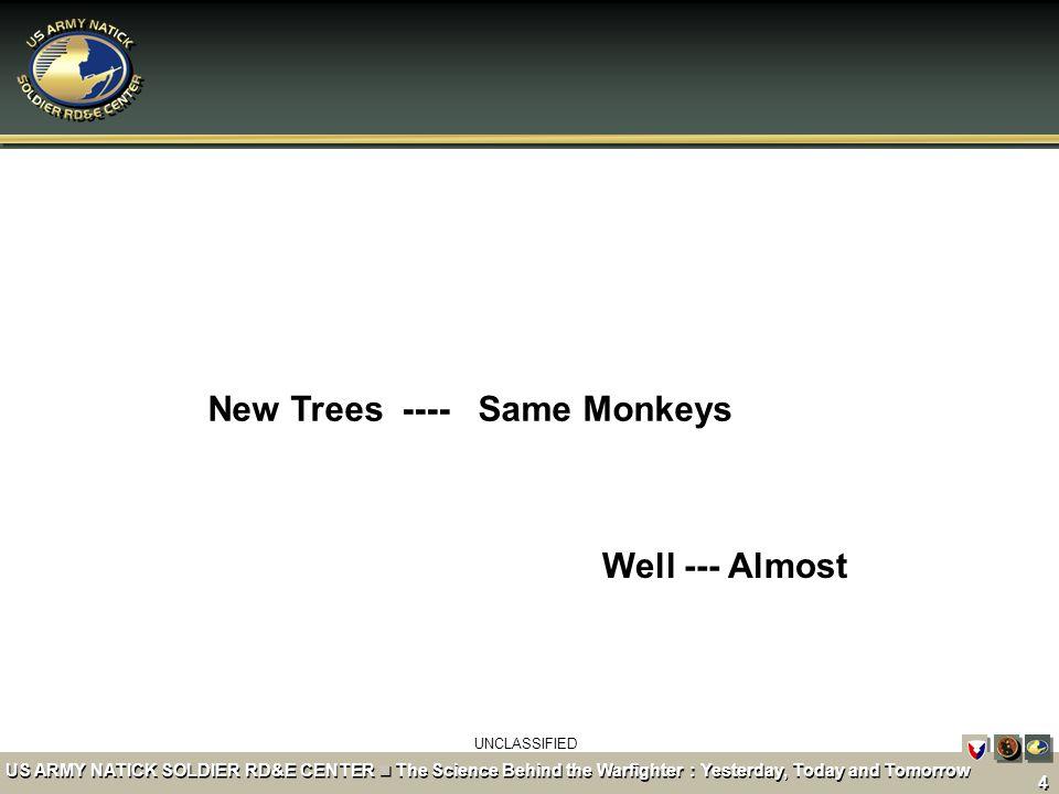 New Trees ---- Same Monkeys
