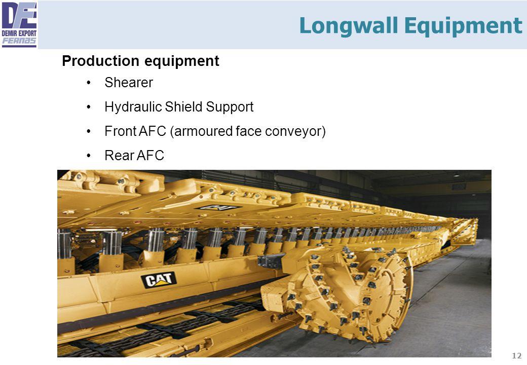 Longwall Equipment Production equipment Shearer