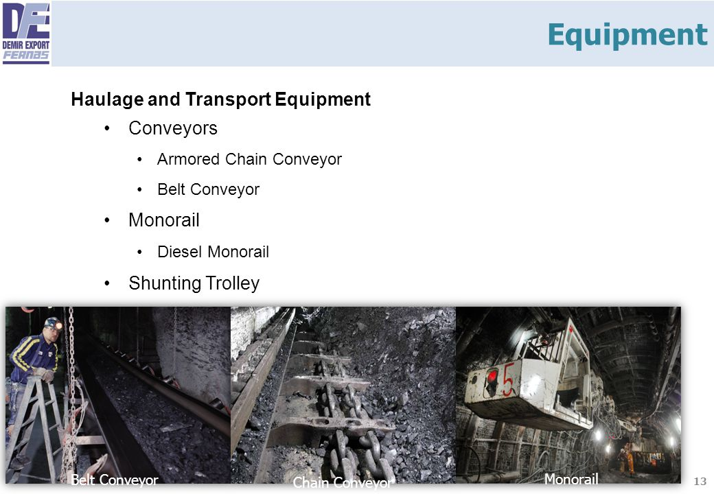 Equipment Haulage and Transport Equipment Conveyors Monorail