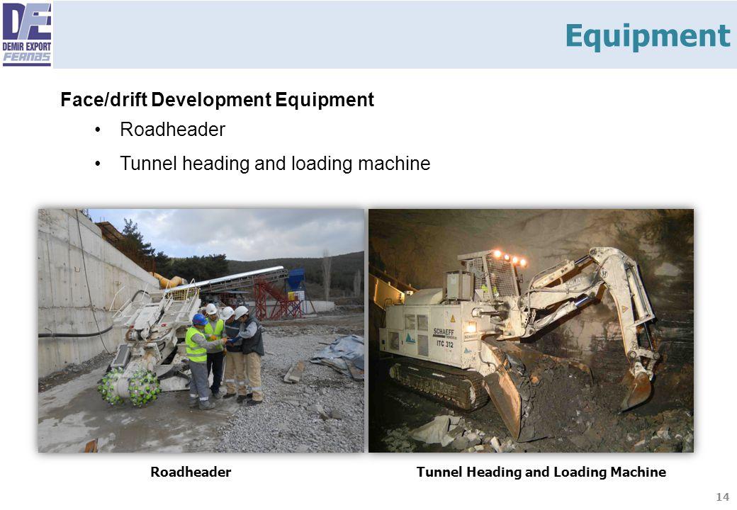 Equipment Face/drift Development Equipment Roadheader