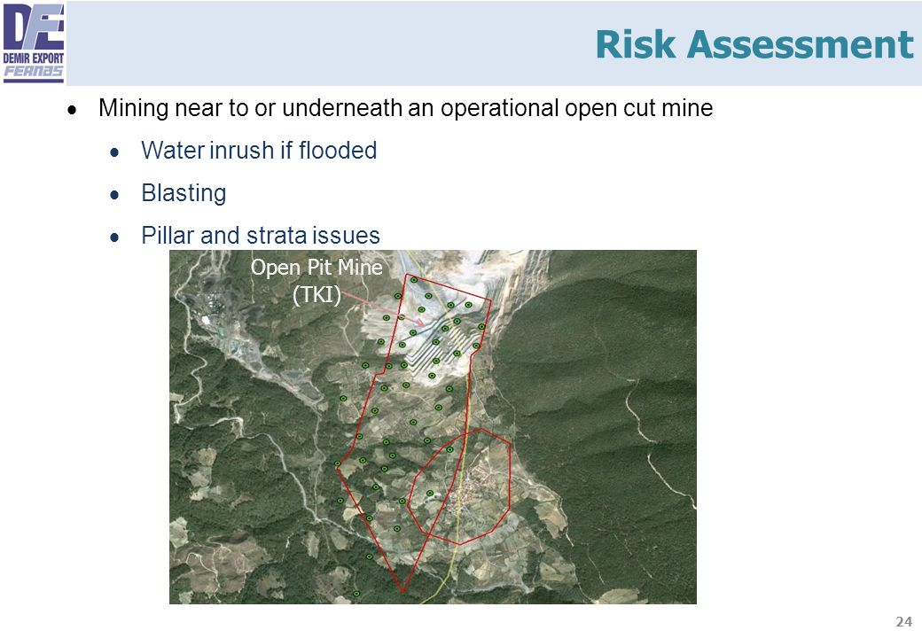 Risk Assessment Mining near to or underneath an operational open cut mine. Water inrush if flooded.