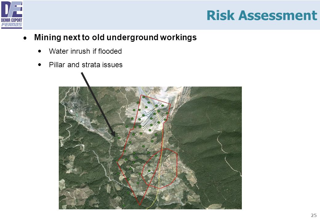 Risk Assessment Mining next to old underground workings