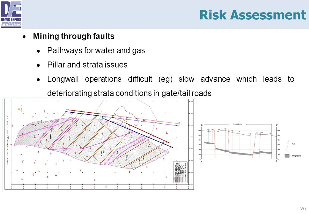 Risk Assessment Mining through faults Pathways for water and gas