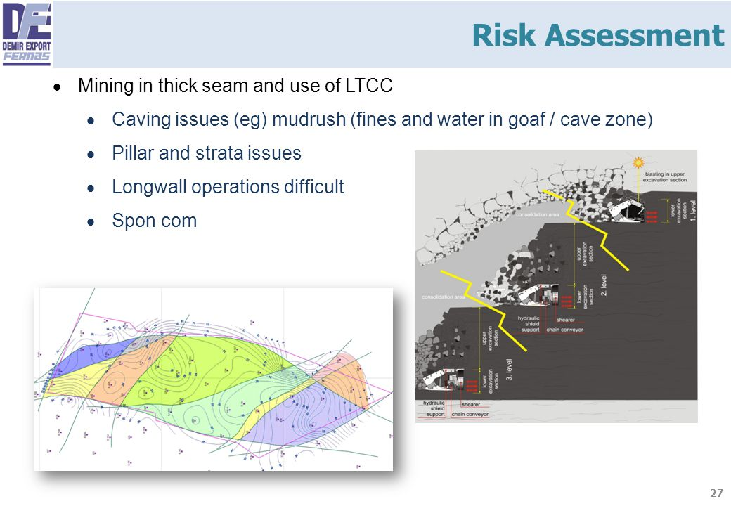 Risk Assessment Mining in thick seam and use of LTCC
