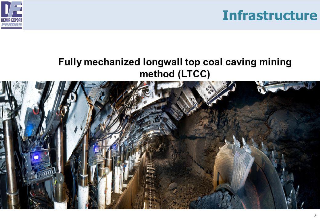 Fully mechanized longwall top coal caving mining method (LTCC)