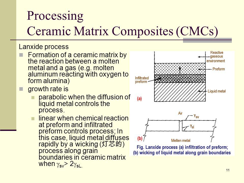 Ceramic Matrix Composite : Download urushi