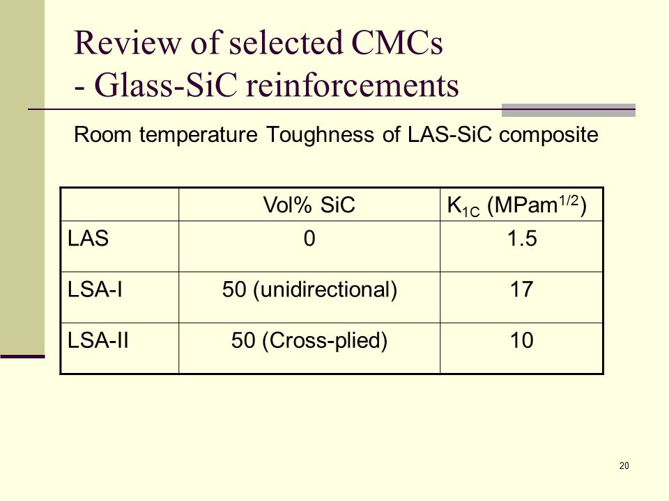 Review of selected CMCs - Glass-SiC reinforcements