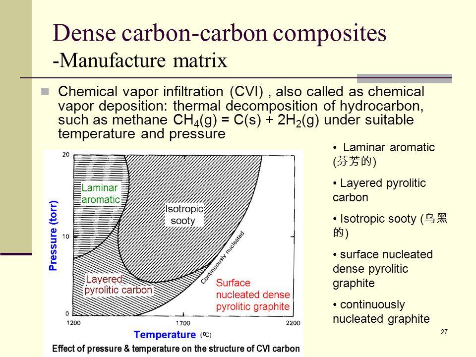 Dense carbon-carbon composites -Manufacture matrix