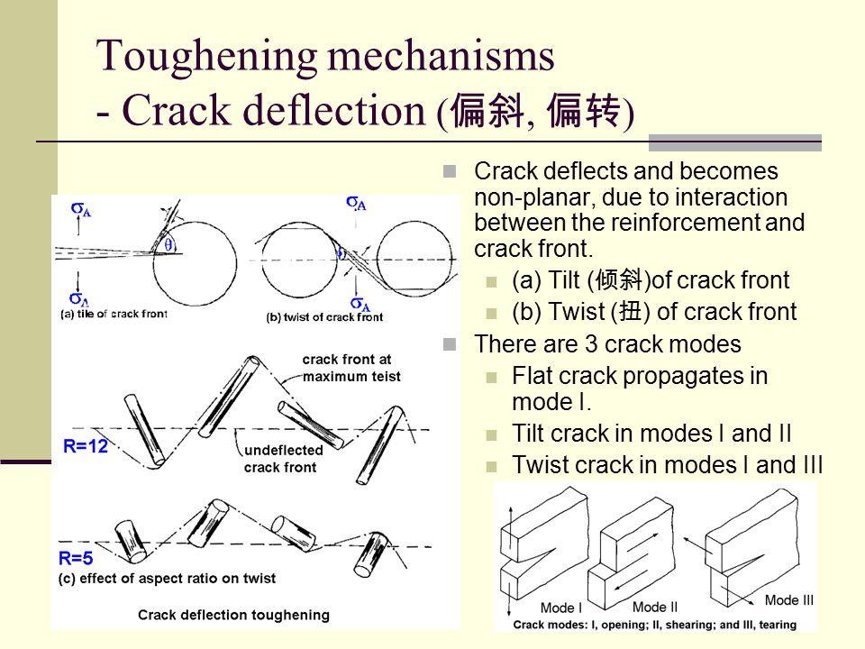 Toughening mechanisms - Crack deflection (偏斜, 偏转)