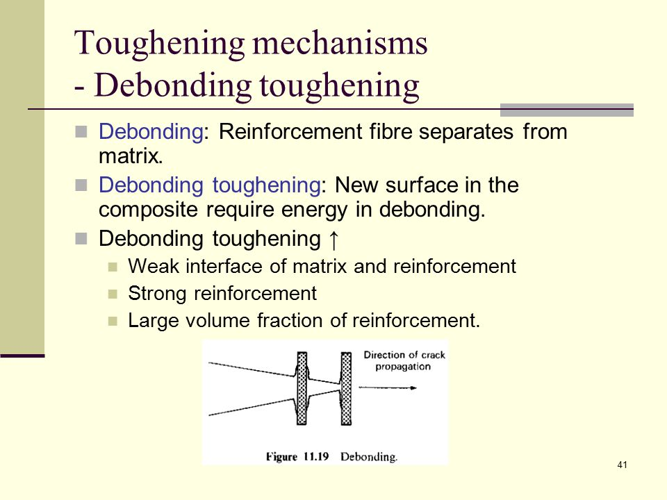 Toughening mechanisms - Debonding toughening