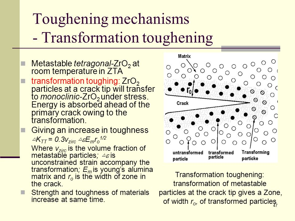 Toughening mechanisms - Transformation toughening