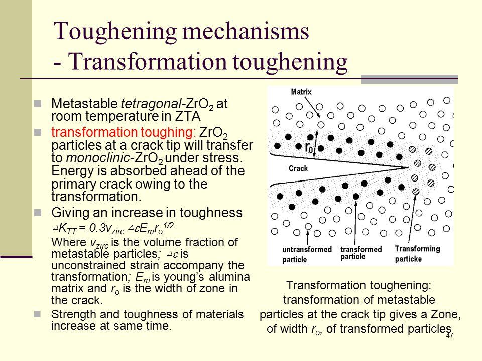 Toughening mechanisms - Transformation toughening