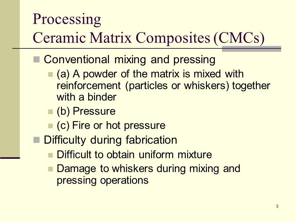 Processing Ceramic Matrix Composites (CMCs)