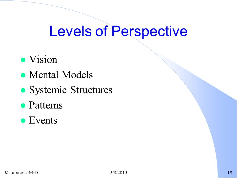 Levels of Perspective Vision Mental Models Systemic Structures
