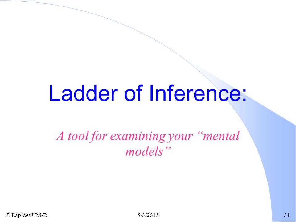A tool for examining your mental models
