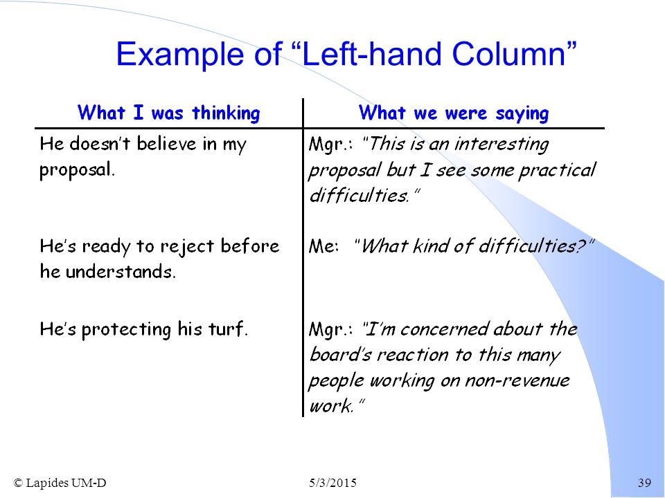 Example of Left-hand Column