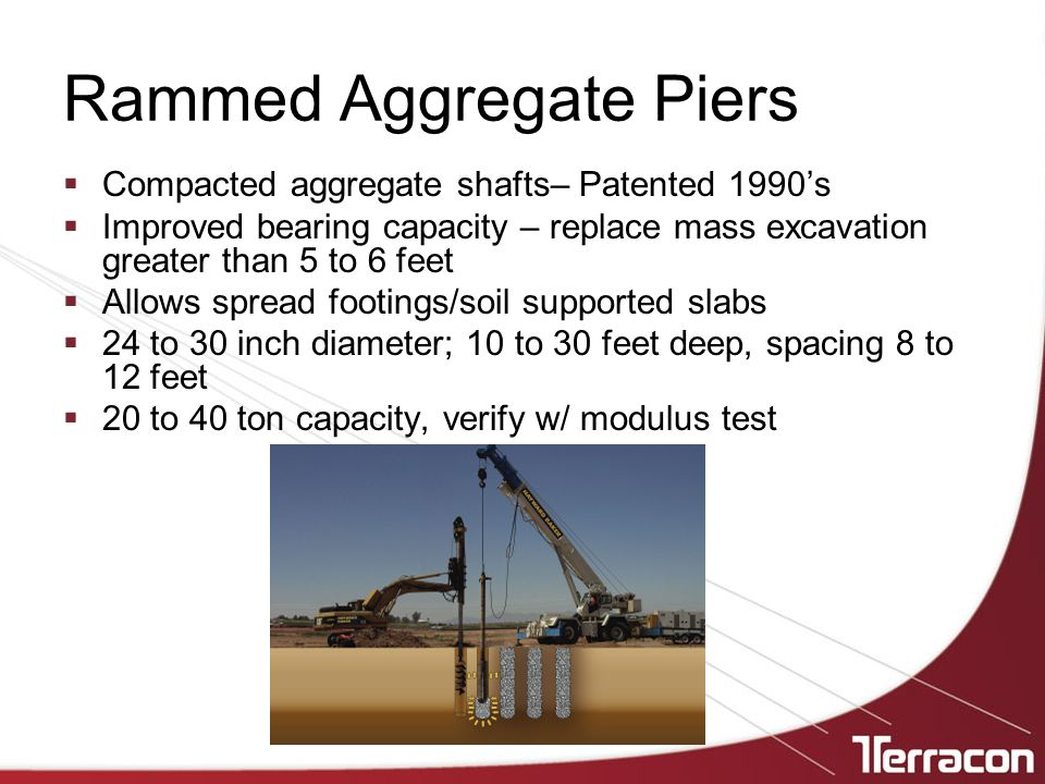 Rammed Aggregate Piers
