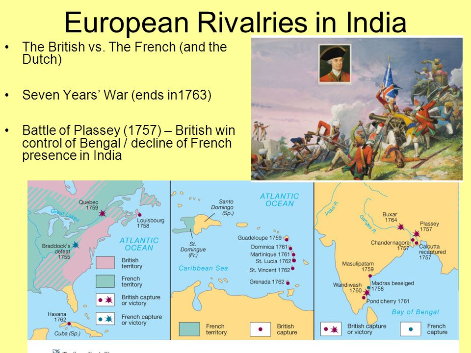 European Rivalries in India