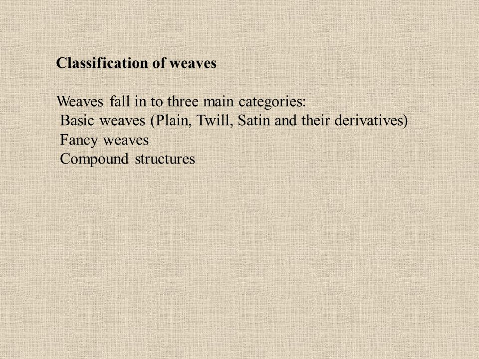 Classification of weaves
