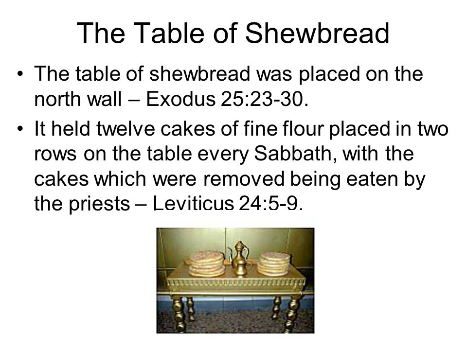 The Table of Shewbread The table of shewbread was placed on the north wall – Exodus 25:23-30.