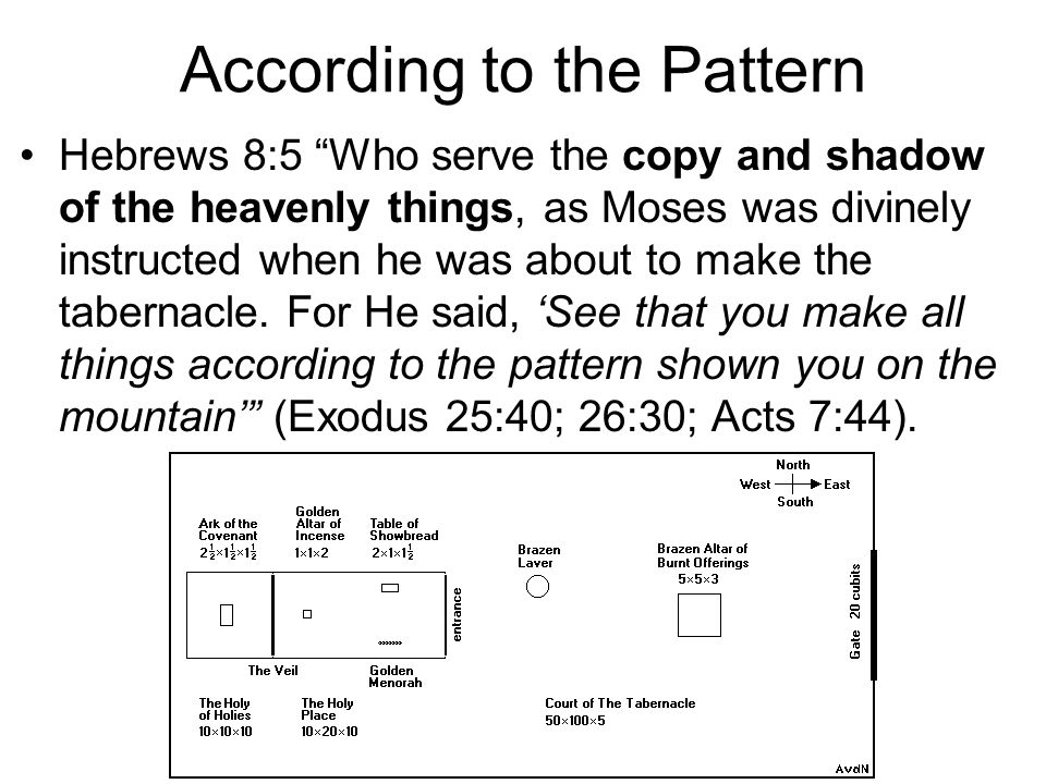 According to the Pattern