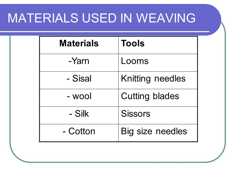 MATERIALS USED IN WEAVING