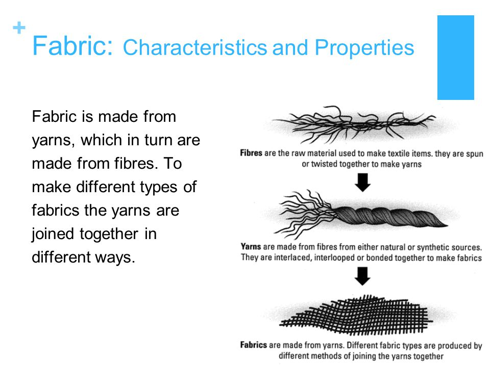 Fabric: Characteristics and Properties