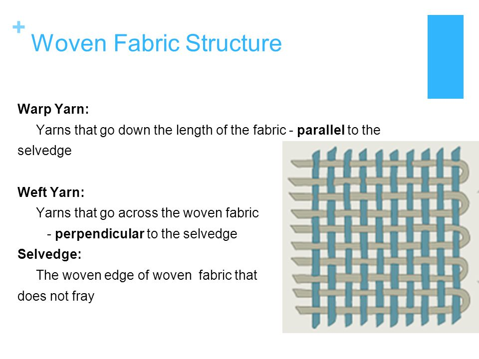 Woven Fabric Structure