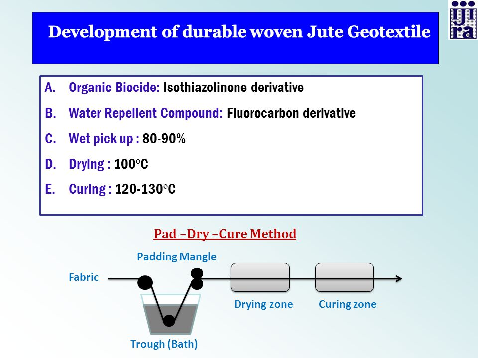Development of durable woven Jute Geotextile