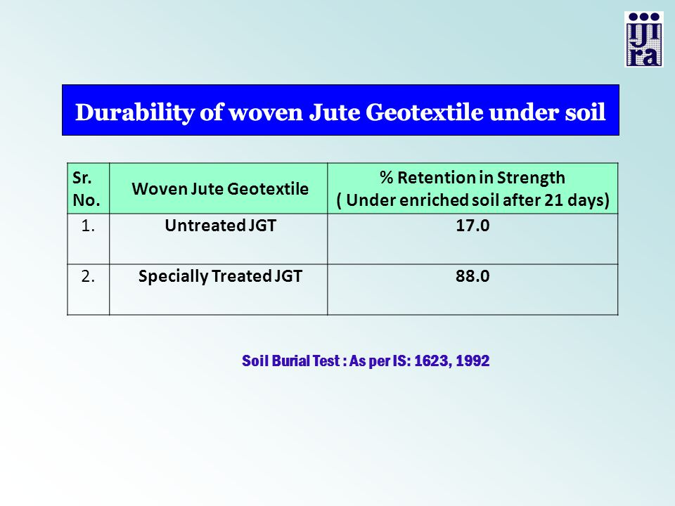 Durability of woven Jute Geotextile under soil