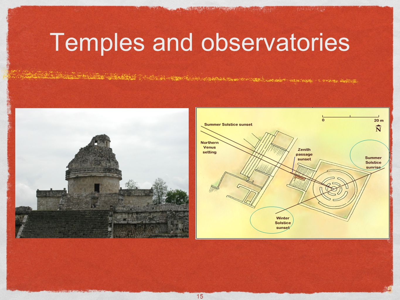 Temples and observatories