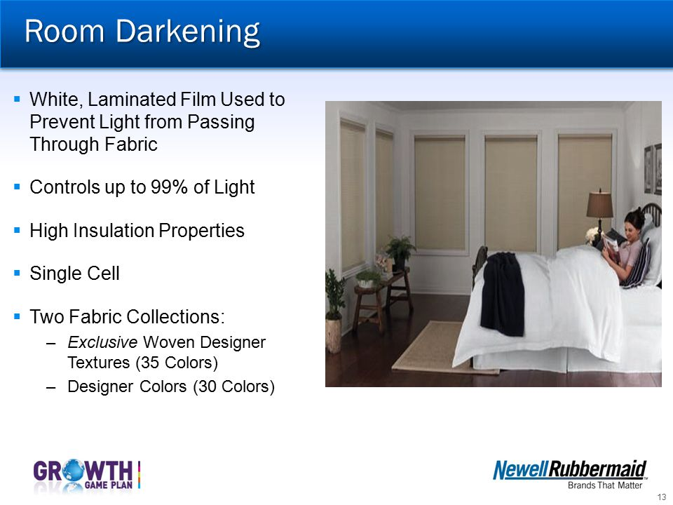Room Darkening White, Laminated Film Used to Prevent Light from Passing Through Fabric. Controls up to 99% of Light.