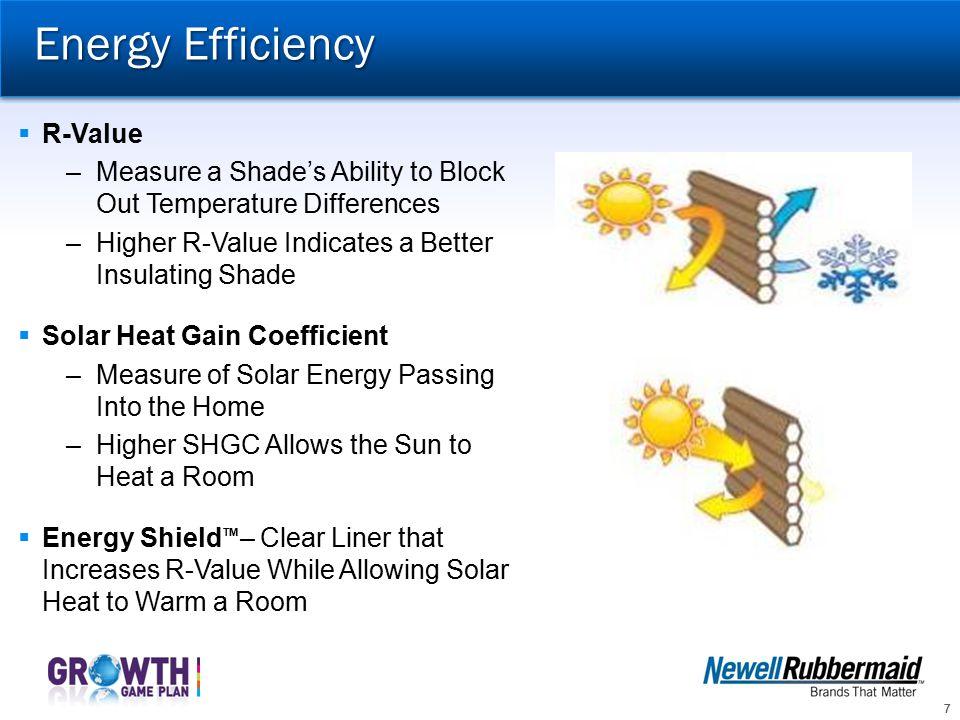 Energy Efficiency R-Value