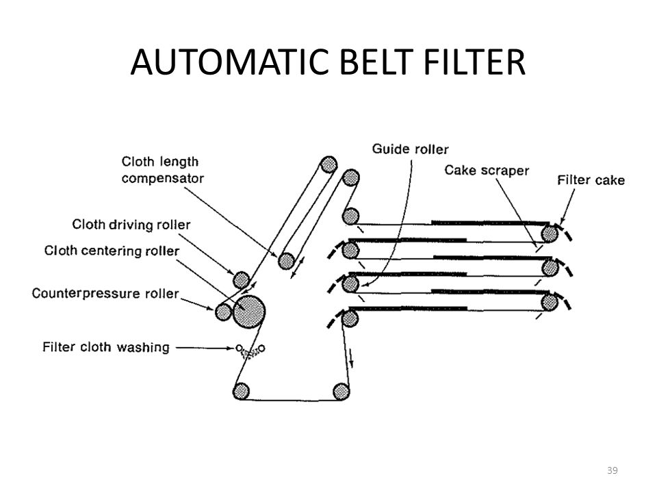AUTOMATIC BELT FILTER