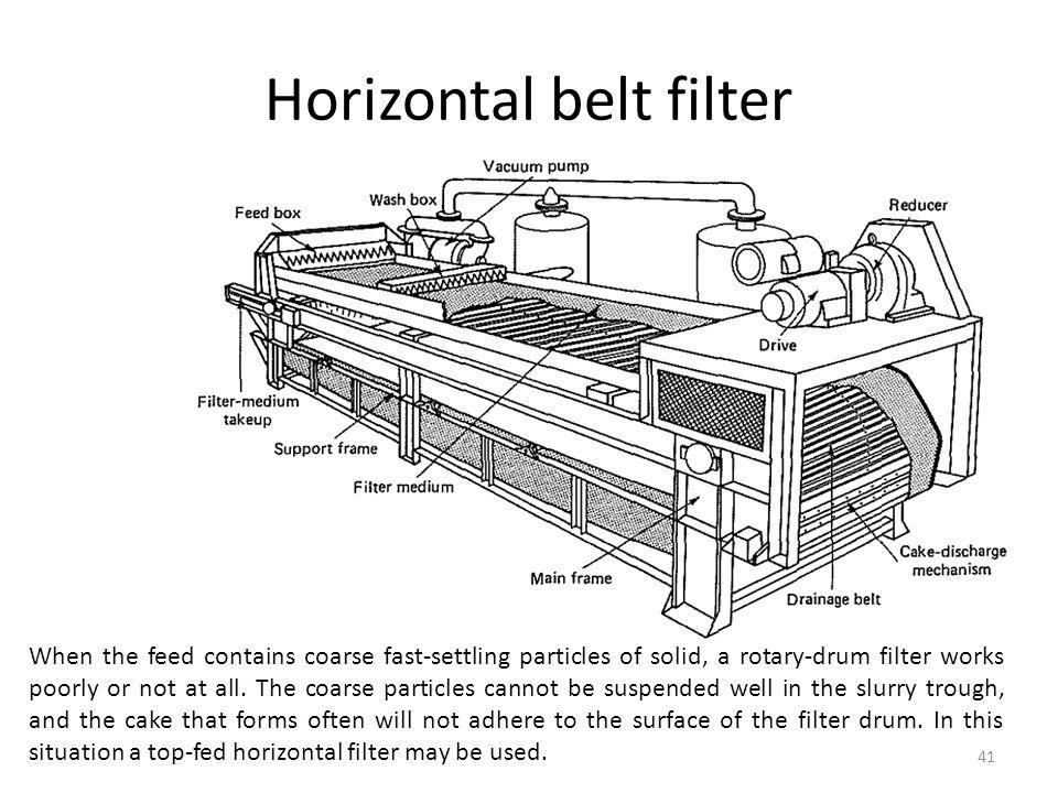 Horizontal belt filter