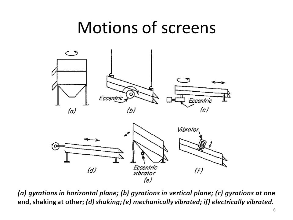 Motions of screens