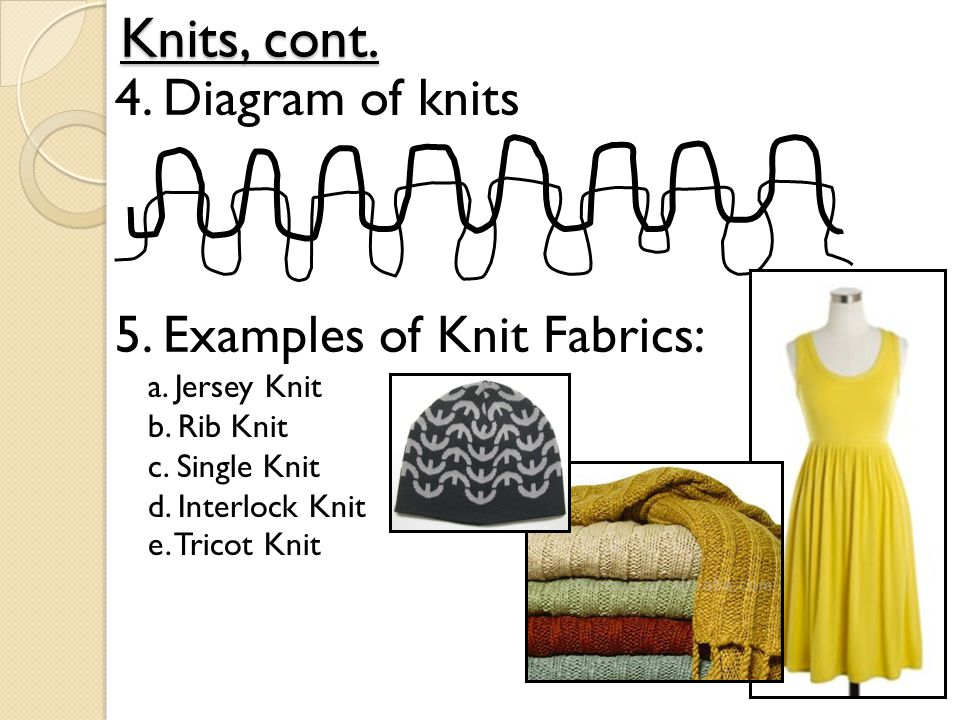 Knits, cont. 4. Diagram of knits 5. Examples of Knit Fabrics: