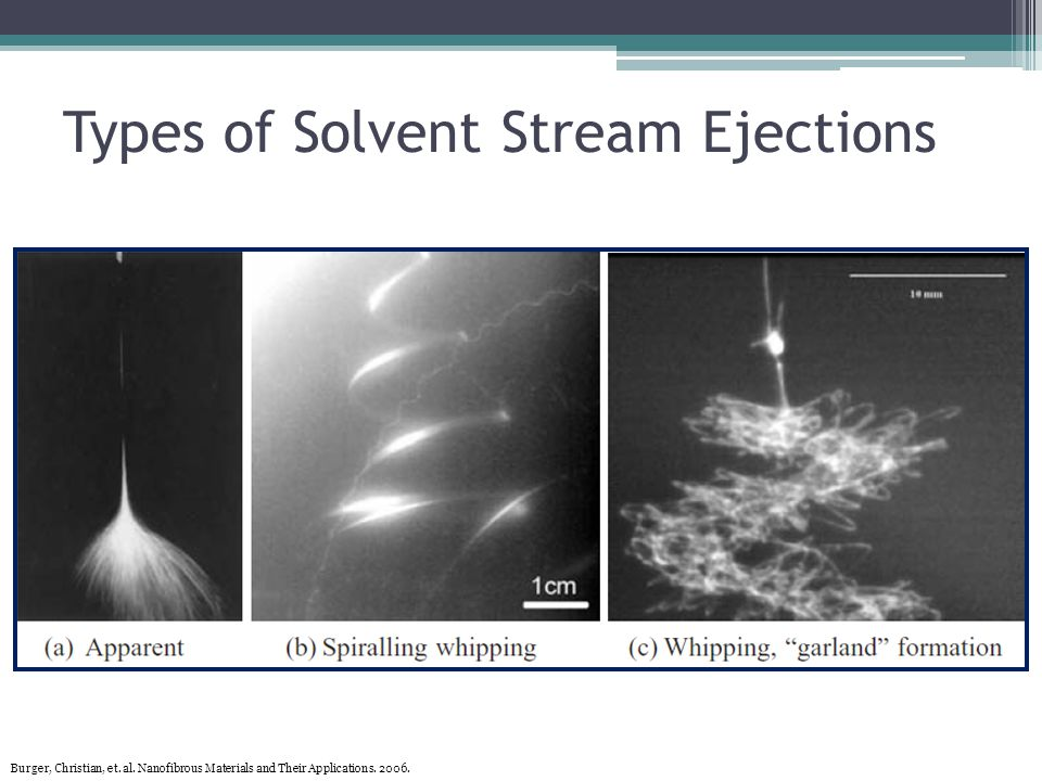 Types of Solvent Stream Ejections