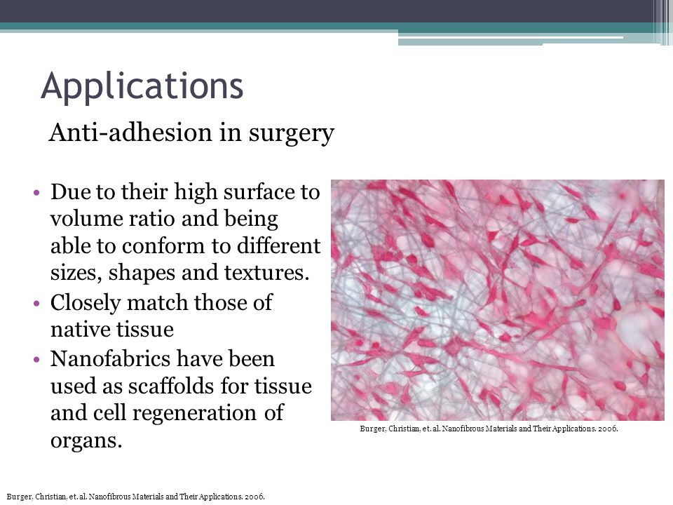 Applications Anti-adhesion in surgery