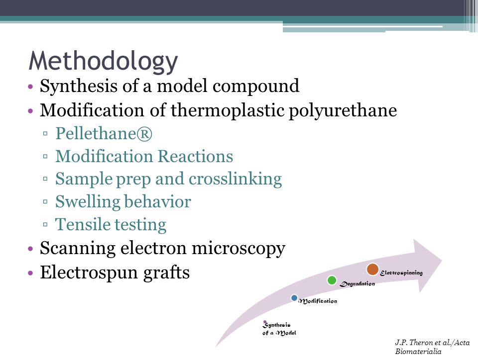 Methodology Synthesis of a model compound