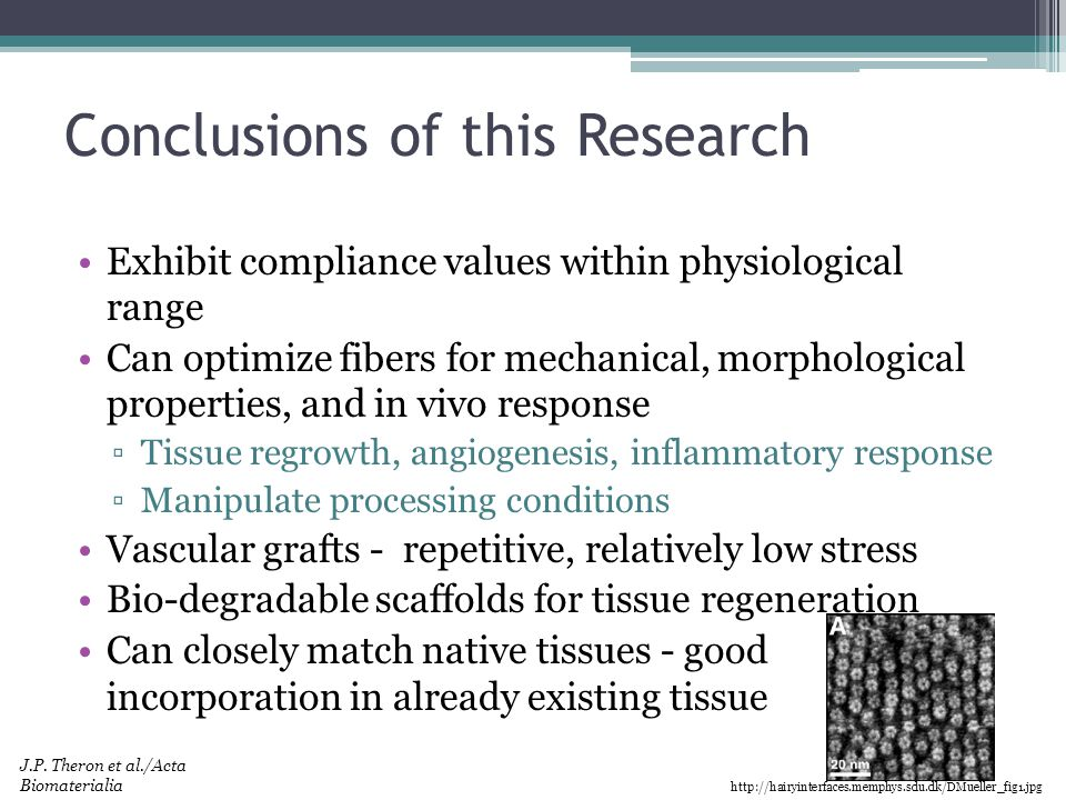 Conclusions of this Research