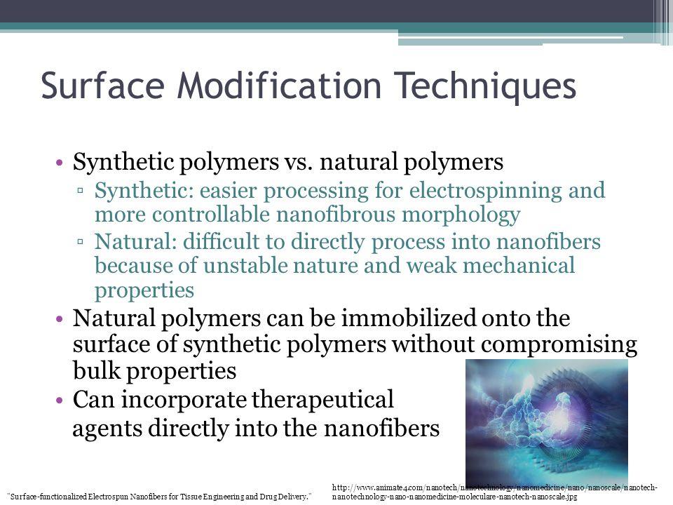 Surface Modification Techniques