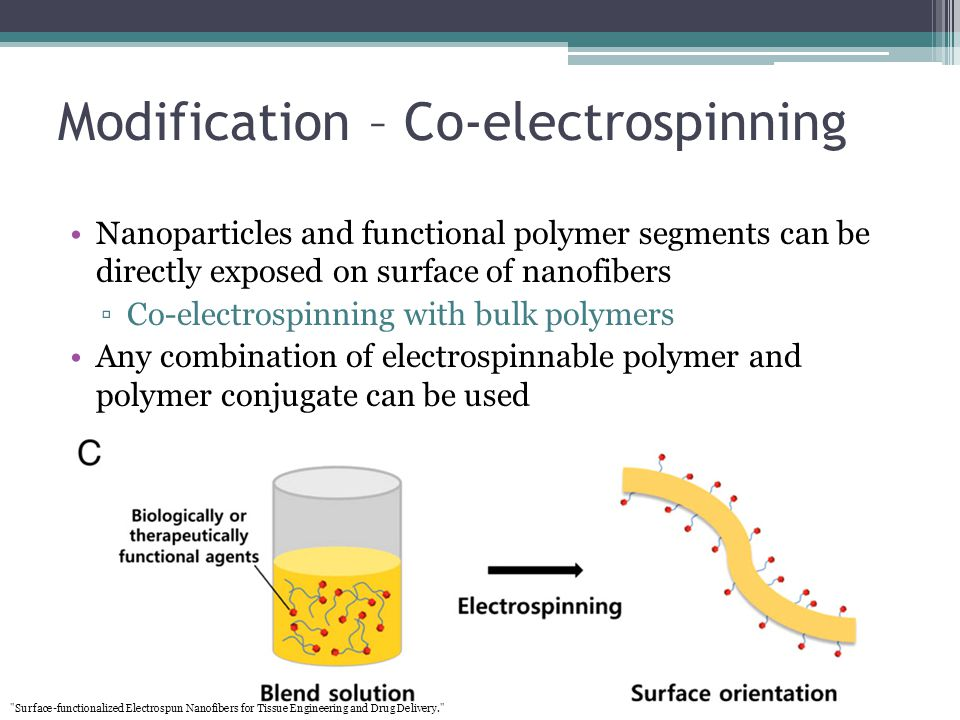 Modification – Co-electrospinning