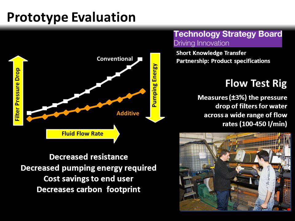 Prototype Evaluation Flow Test Rig Decreased resistance