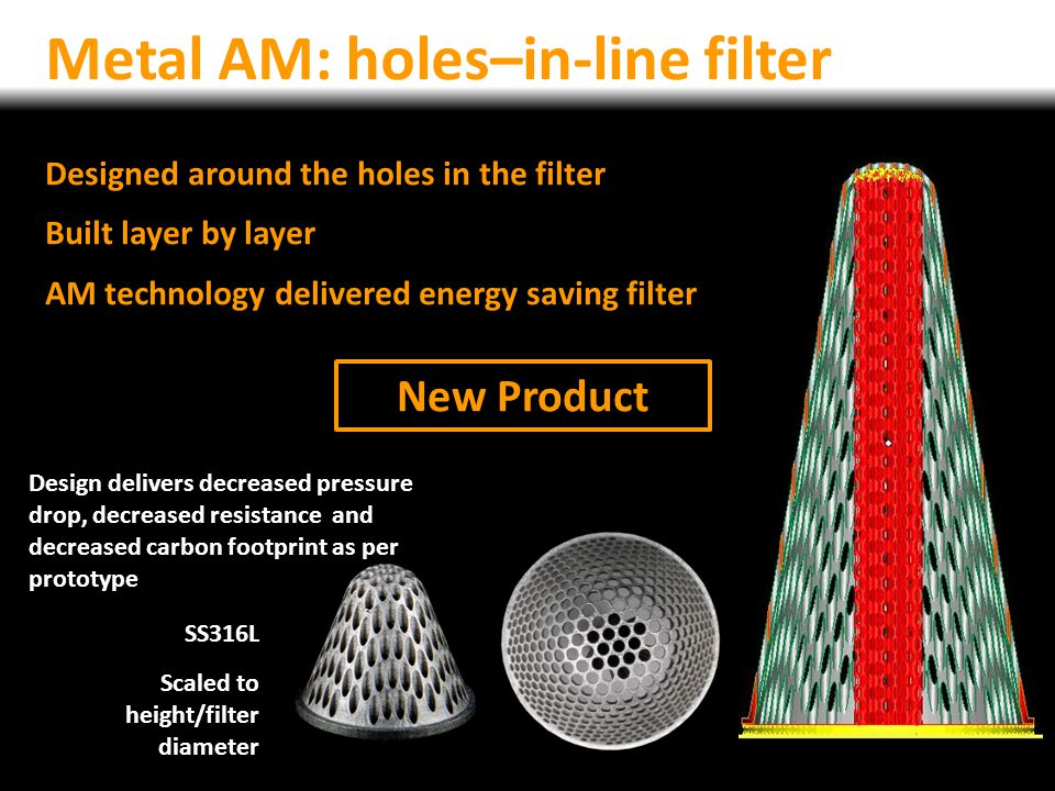 Metal AM: holes–in-line filter
