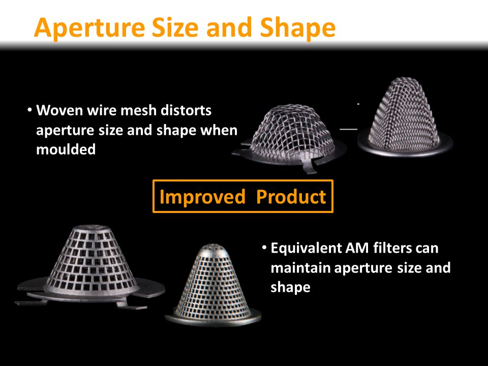 Aperture Size and Shape
