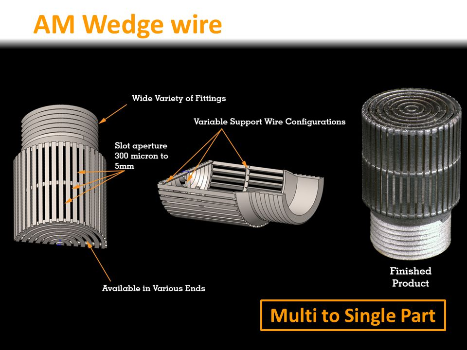 AM Wedge wire Multi to Single Part